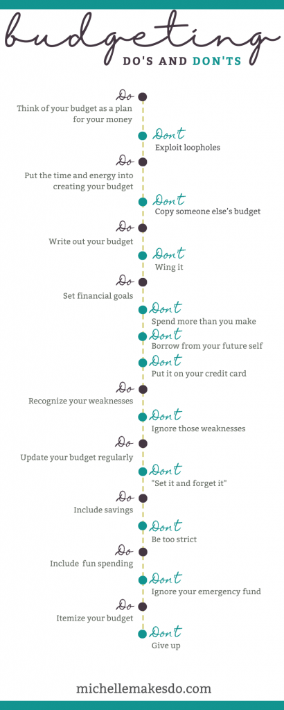 Budgeting Do's and Don'ts Infographic